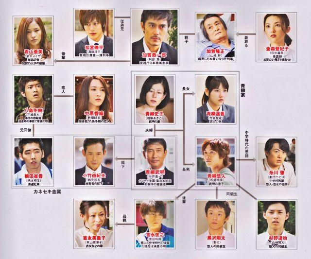kirin_no_tsubasa-scene8