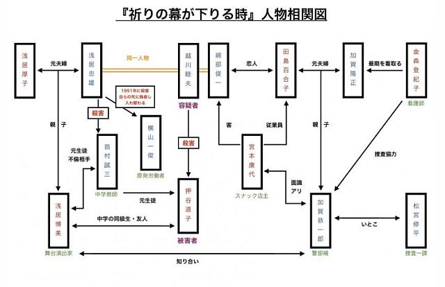 inorinomaku-scene8
